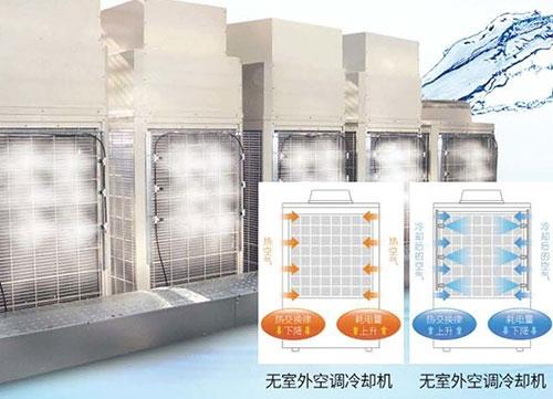 中央空调喷雾降温节能系统